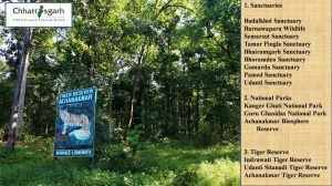 Wildlife and Ecotourism in Chattisgarh